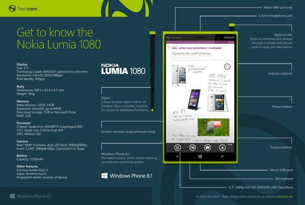 Nokia Phablet มีจริงหรือไม่ ?