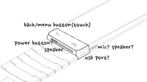 ย้ำอีก ! Samsung Gear มาพร้อม Note 3