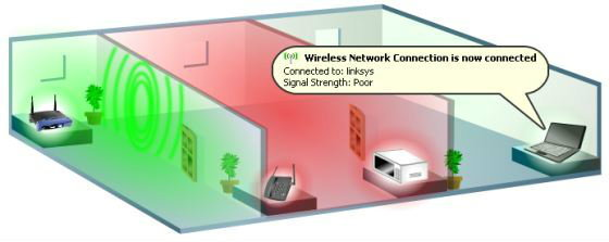 5 วิธีง่ายๆ ในการเพิ่มสัญญาณ Wi-Fi ในบ้านของคุณ