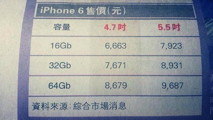 คุณพระ!! มาแล้วราคาไอโฟน 6 ที่ฮ่องกงเริ่มต้นที่ 27,xxx บาท