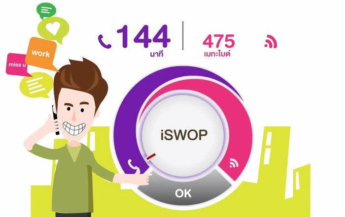 เลิกปวดหัวเรื่องเน็ตไม่พอใช้ แต่ค่าโทรเหลือ ด้วยแพ็คเกจรายเดือน iSWOP Non-Stop ปรับสลับค่าโทรและเน็ต