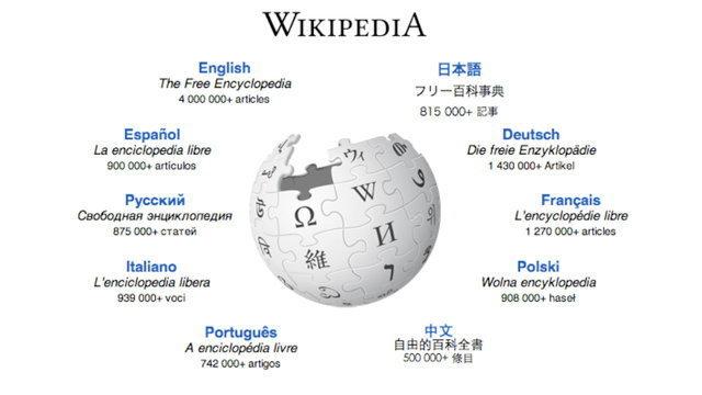 ไม่มีอะไรทำใช่ไหม? รวมเรื่องน่าเหลือเชื่อ 15 เรื่องใน Wikipedia