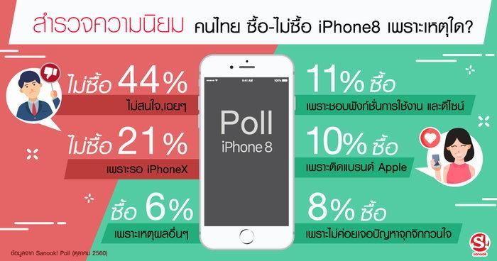 info-iphone8(1)