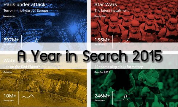 สรุปผลการค้นหาของ Google ประจำปี 2015 มาดูกันครับคนไทยอยากรู้เรื่องอะไรมากที่สุด