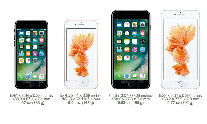 พ่อค้าฟิล์มระวังไว้ ฟิล์มกันรอยของ iPhone 6s อาจจะใช้กับ iPhone 7 ไม่ได้