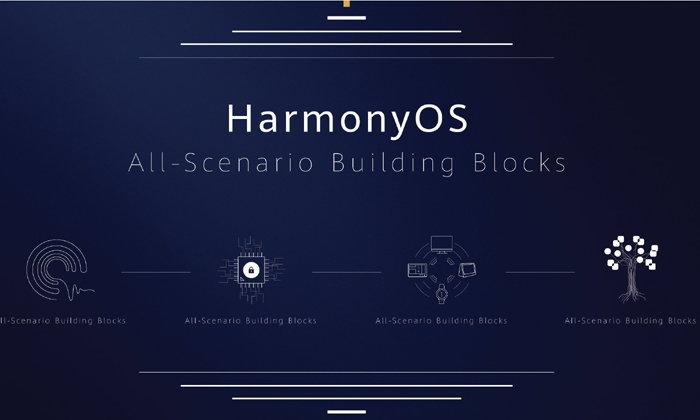 ส่อง 4 คุณสมบัติเด่น ของ HarmonyOS ก่อนได้ใช้งานจริง