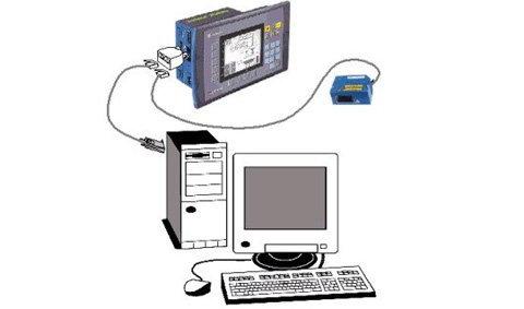 ไอซีทีถอดใจเลิกดักจับข้อมูลเน็ต หาทางออกสกัดเว็บโป๊-หมิ่นฯ
