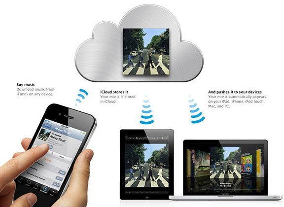 iCloud กับการเสนอตัวเป็น Digital Hub แห่งใหม่!