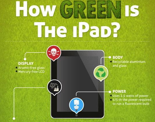 iPad เป็นมิตรต่อสิ่งแวดล้อมมากแค่ไหน?