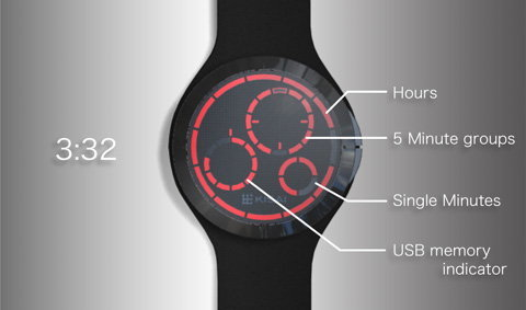USB Memory Watch นาฬิกาสุดเท่ ที่มีหน่วยความจำ