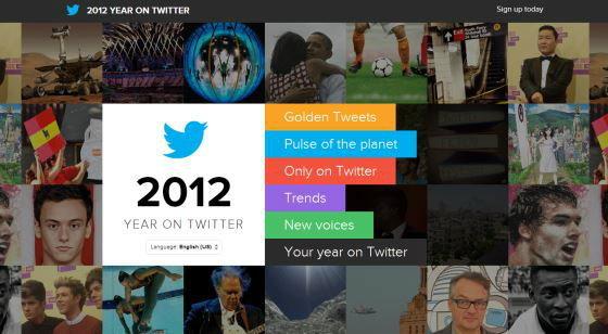"""Twitter สรุป""""ประเด็นร้อน""""ของปี 2012"""