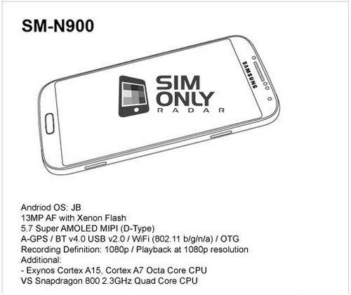 Galaxy Note 3 สเปคและภาพสเก็ตเบาๆ