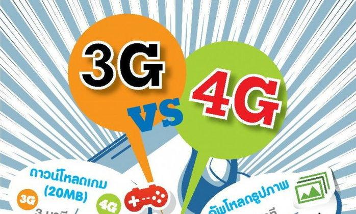 3G vs. 4G เหตุผลที่ต้องเปลี่ยน!!