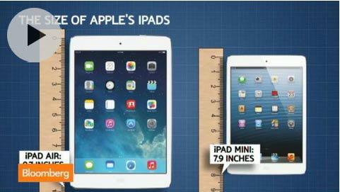 ลือ!! iPad หน้าจอใหญ่ 12.9 นิ้ว (iPad Pro) เปิดตัวต้นปี 2015
