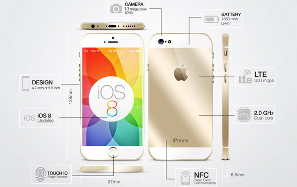 สรุปสเปคและคุณสมบัติบน iPhone 6 ก่อนเปิดตัว ในรูปแบบ Infographic