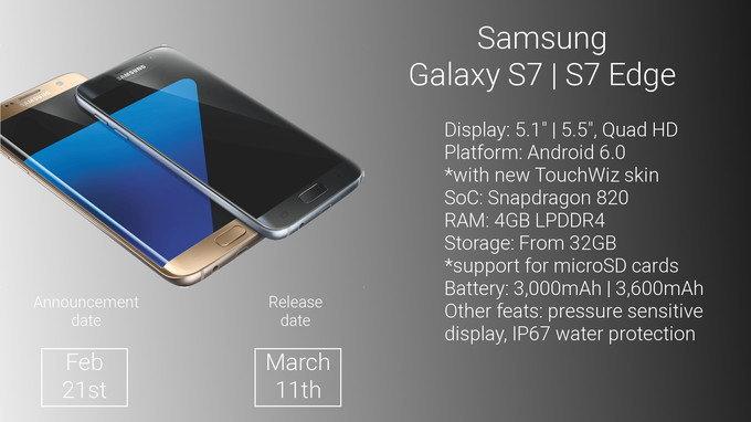 เผยภาพ Render เหมือนจริงที่สุดของ Samsung Galaxy S7 พร้อมเปิดตัวสัปดาห์หน้า