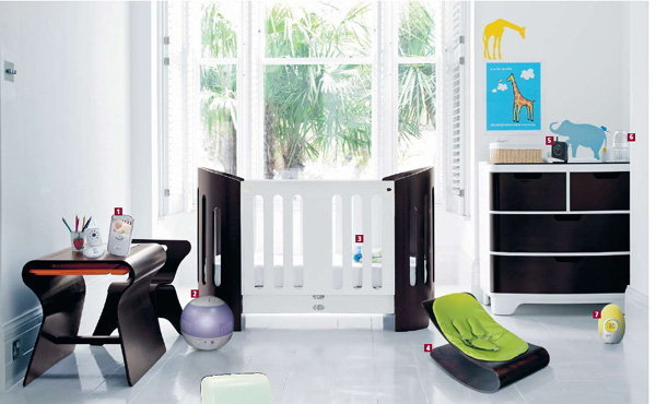 Tech for tots อุปกรณ์ที่จะช่วยให้ชีวิตคุณและลูกๆ สุขสบายขึ้น