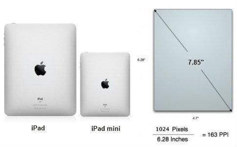 ลือหึ่ง iPad mini ขนาด 5 นิ้วชน Note?