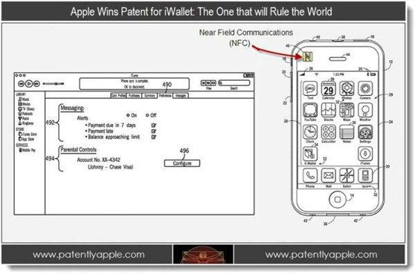 วงในบอกว่า เครื่องต้นแบบ iPhone 5 มาพร้อมกับชิป NFC