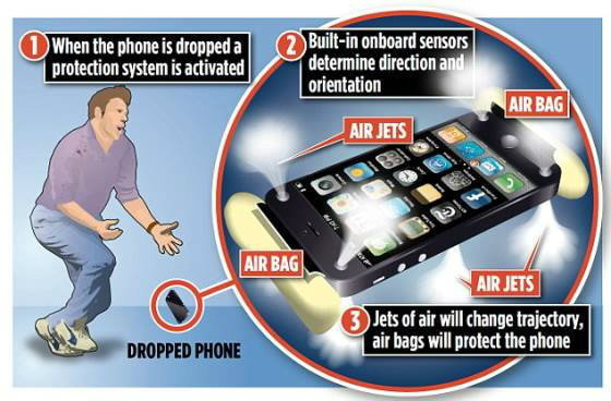 """ถุงลมนิรภัยสำหรับสมาร์ทโฟน""""ตกไม่พัง"""""""