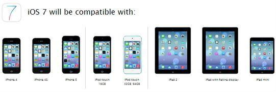 เครื่องคุณได้ใช้ iOS 7 ?