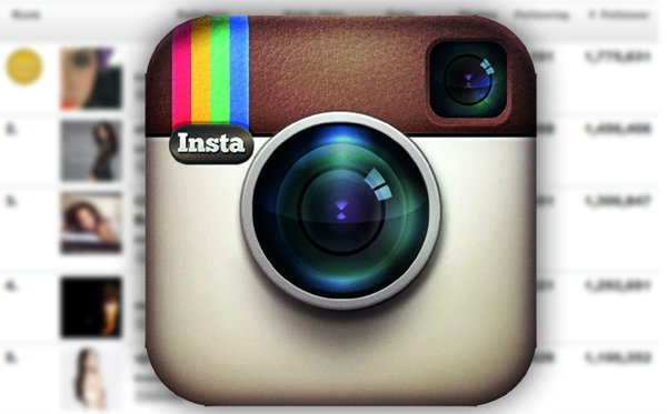 เปิด 50 อันดับคนไทยที่ทรงอิทธิพลสุดใน Instagram ?