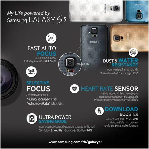 เผยสุดยอดฟังก์ชั่นเด็ด Samsung Galaxy S5