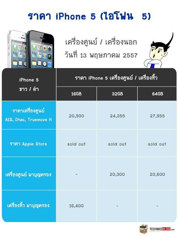 อัพเดทราคา iPhone 5 ใหม่ล่าสุด!!