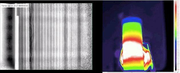 เกิดอะไรขึ้น เมื่อแบต Lithium-iOn มีความร้อนมากเกินไป