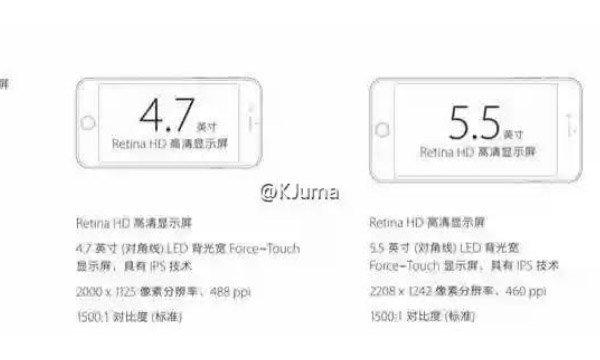 หลุดสเปค iPhone 6s และ iPhone 6s Plus ยืนยัน จอละเอียดขึ้น แรงขึ้น พร้อม RAM 2GB