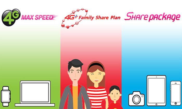 เปรียบเทียบแพ็กเกจ Share จาก 3 ค่าย แพ็กเกจแนวใหม่ในยุค Internet of Things