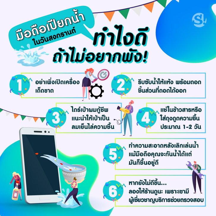 phone2.2(2)
