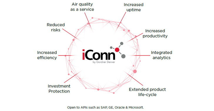 iConnระบบจัดการอัจฉริยะมุ่งรองรับอุตสาหกรรม4.0