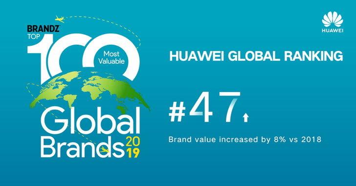 huawei-global-ranking_photo