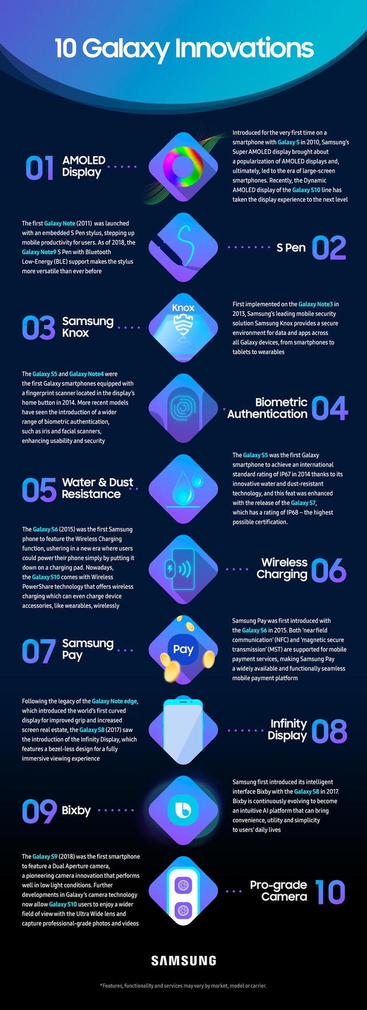 10-galaxy-innovations_infog
