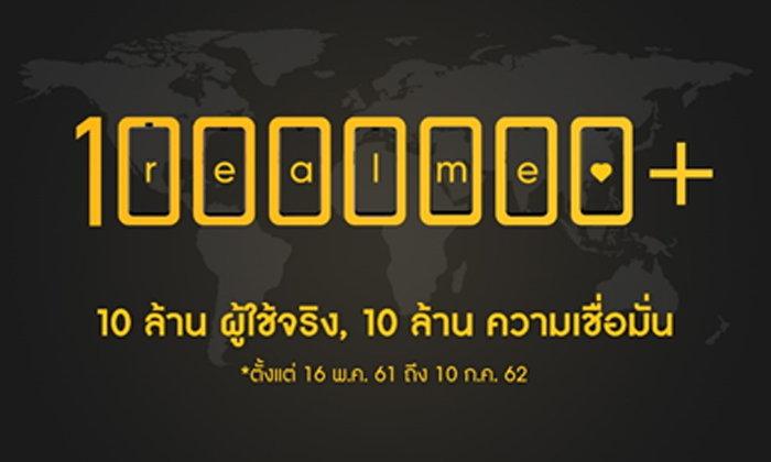 ทะลุ 10 ล้านผู้ใช้ทั่วโลก realme ไม่หยุดพัฒนา สู่การเป็นสมาร์ทโฟน ที่ครองใจคนรุ่นใหม่