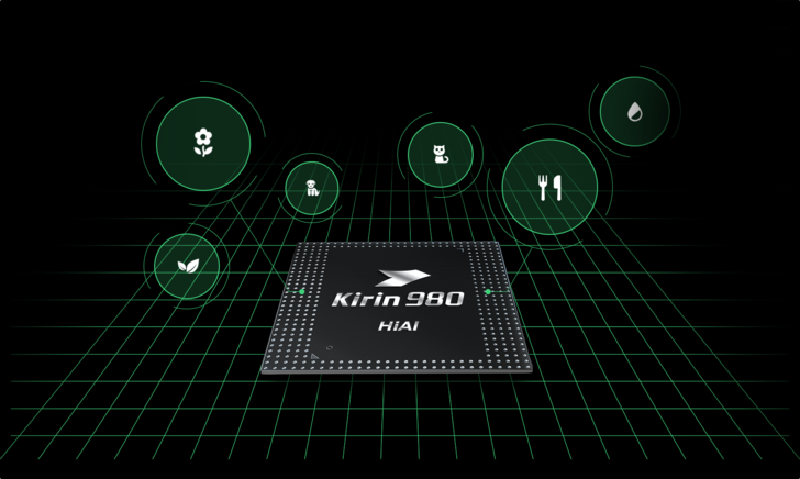 Huawei ปรับแผน ใช้ชิป Kirin เพิ่มขึ้นถึง 60 ลดการพึ่งพาจากบริษัทอื่น