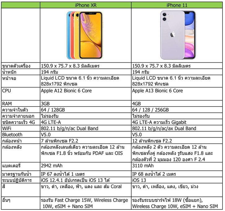 โฟน xr ไอ Apple iPhone