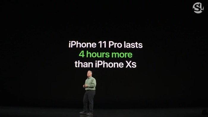 iPhone 11 Pro iPhone 11 Pro Max