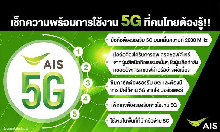 AIS ประกาศความพร้อมในการให้บริการ 5G ในประเทศไทย