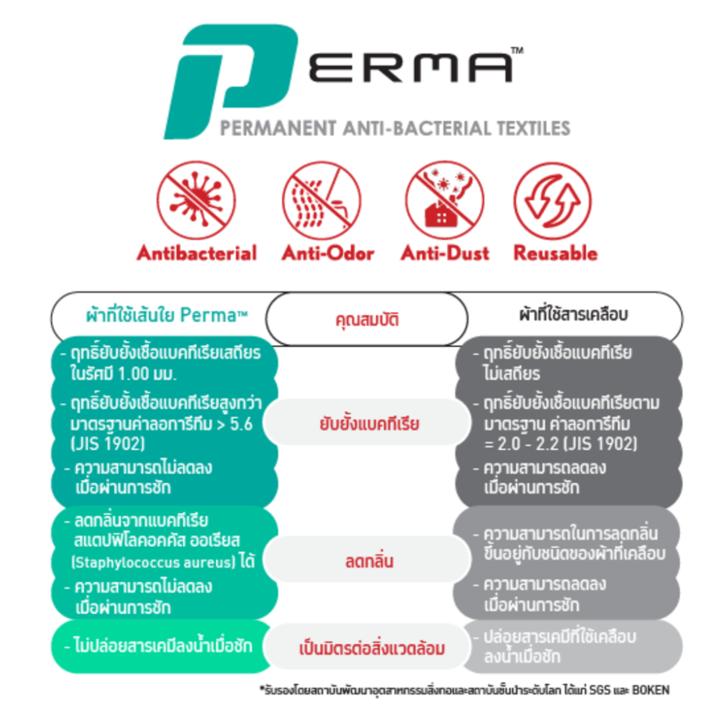 permaanti-bacteriatechnolog