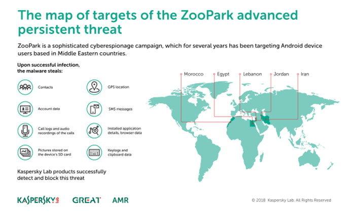 ระวัง ZooPark มัลแวร์ล่าสุดแอบโทรออกเองได้แล้ว