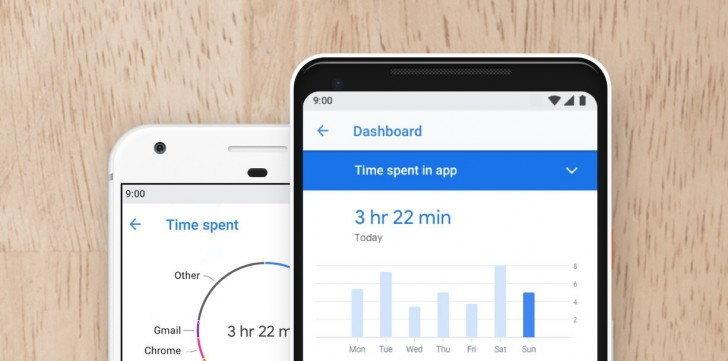 Google เผย ฟีเจอร์ Digital Wellbeing บน Android P ยังไม่สมบูรณ์ดี
