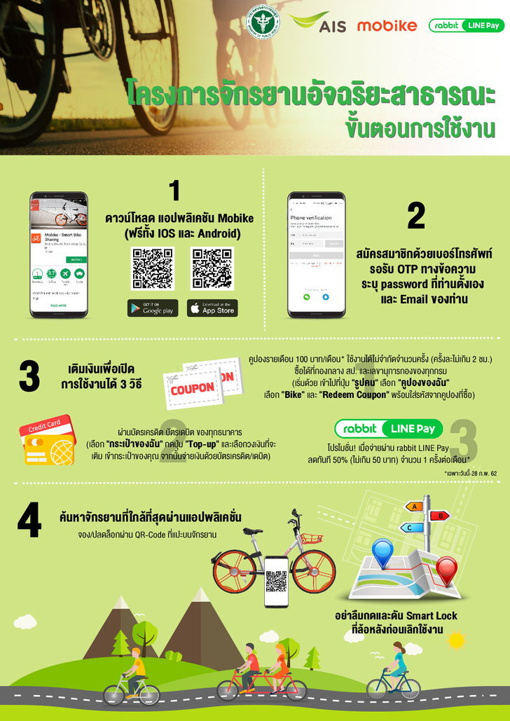 mobikeinfographics-01