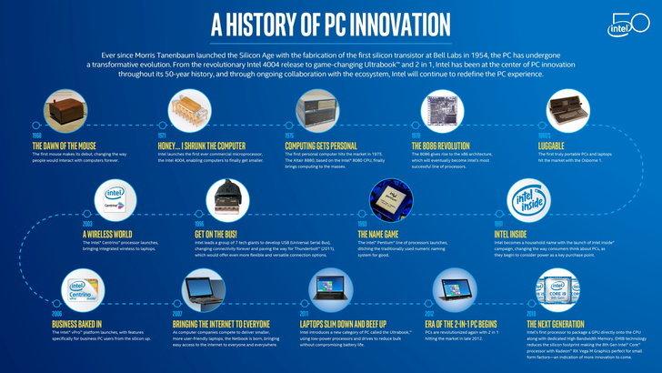 history-pc-innovation-2(larg