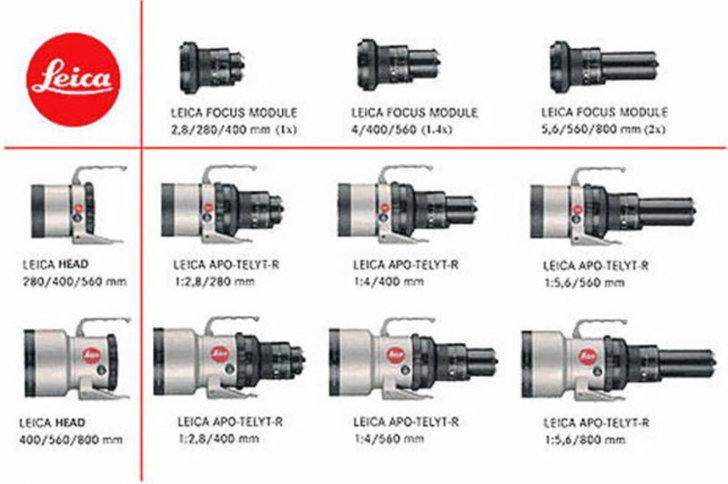 Leica APO-Telyt-R 400mm f/2.8