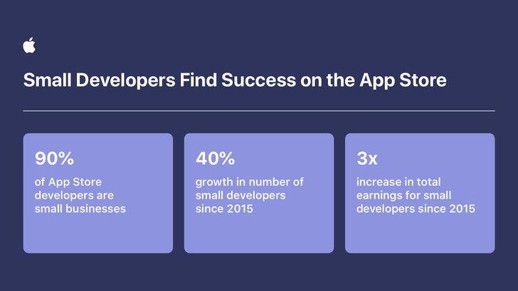 apple_developers-grow-app-sto_1