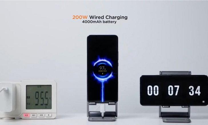 ระบบชาร์จ 200W ของ Xiaomi จะทำให้แบตเตอรี่เก็บไฟลดลง 20% เมื่อชาร์จไปแล้ว 800 ครั้ง