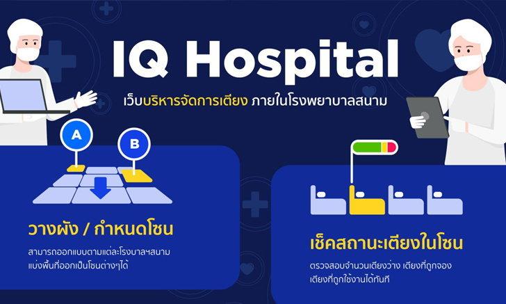 """ทำความรู้จัก """"IQ Hospital"""" เว็บแอปพลิเคชั่นที่ช่วยลดปัญหาการนอนรอเตียงในโรงพยาบาลสนาม"""