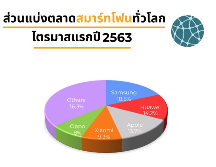 thaimkt